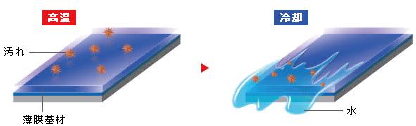 ニューリアルガラスコート<ガラス系被膜>画像